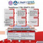 Penerimaan Mahasiswa Baru Jalur SBMPTN Tahun Akademik 2021/2022